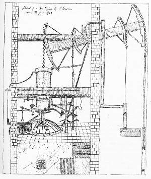 John Smeaton's sketch of a Newcomen atmospheric engine, probably drawn at Garforth Colliery in about 1741