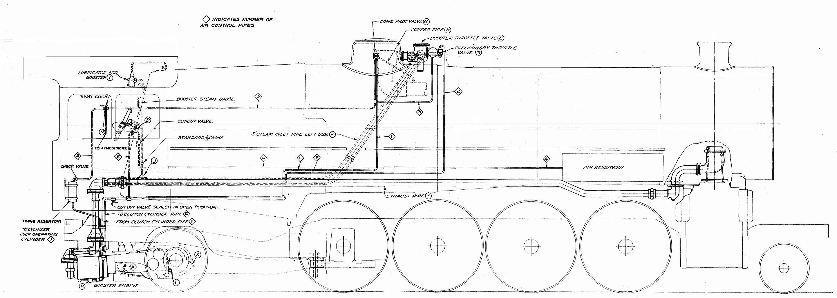 Lner Encyclopedia The Use Of Boosters On Steam Engine Piston Diagram Fig 21 Typical Booster Layout Click For Larger Image Mpeirson